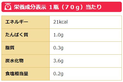 キューピー4種の根菜と鶏ささみ